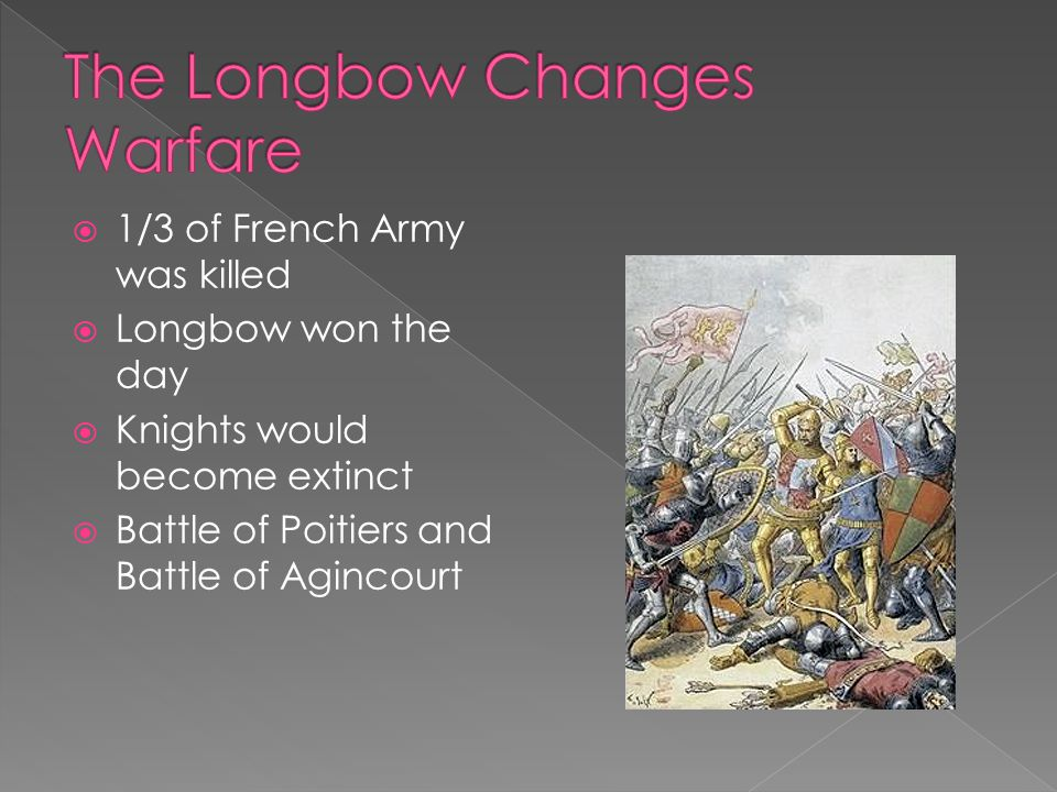 The Longbow Changes Warfare