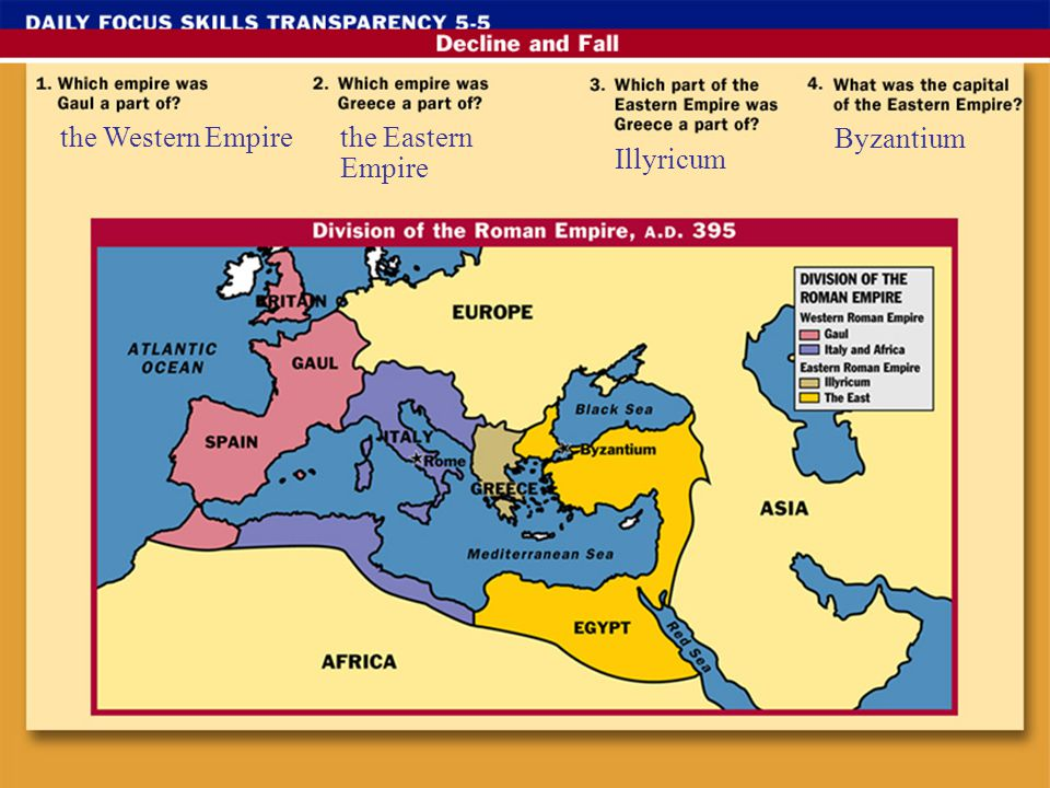 the Western Empire the Eastern Empire Byzantium Illyricum