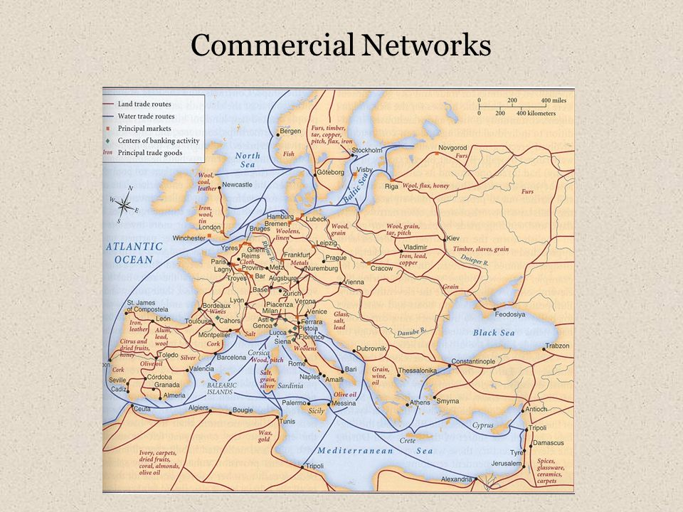 Commercial Networks