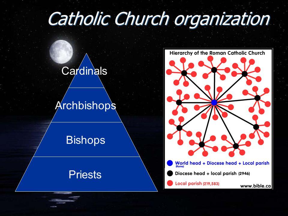 Catholic Church organization