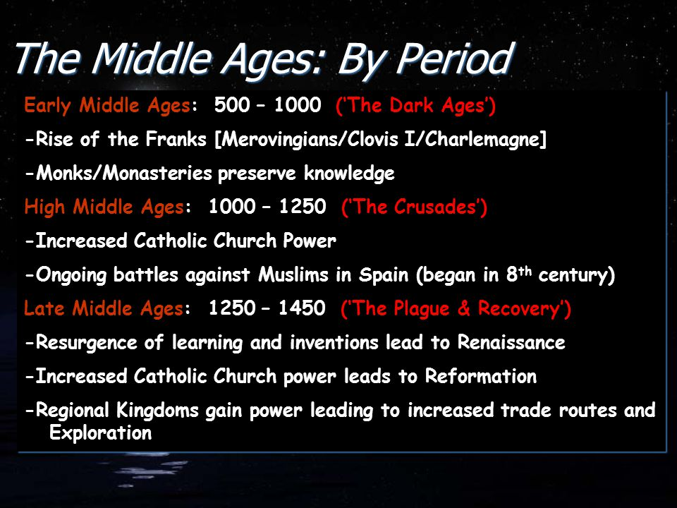 The Middle Ages: By Period