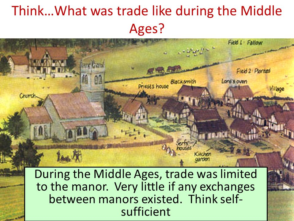 Think…What was trade like during the Middle Ages
