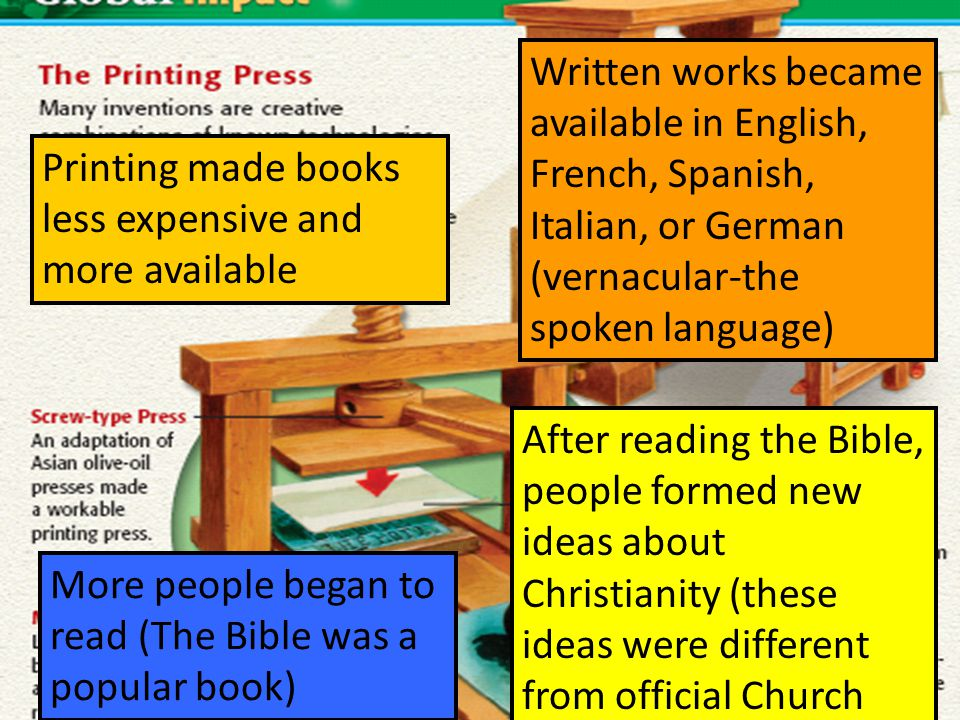 Written works became available in English, French, Spanish, Italian, or German (vernacular-the spoken language)