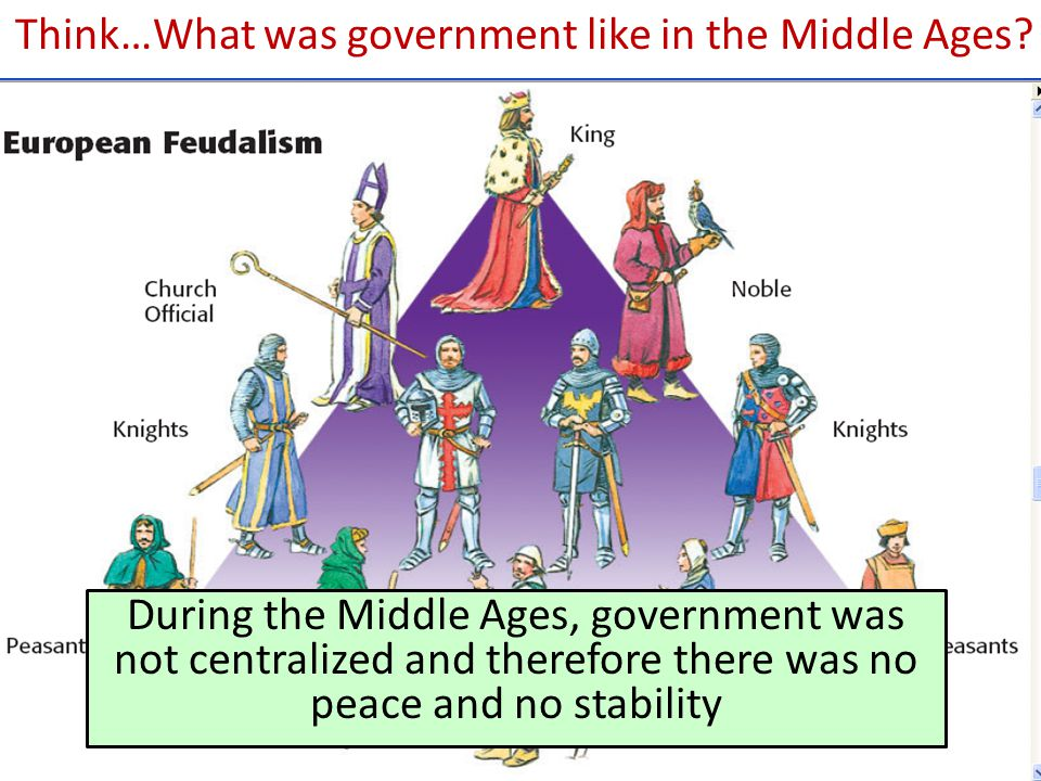 Think…What was government like in the Middle Ages