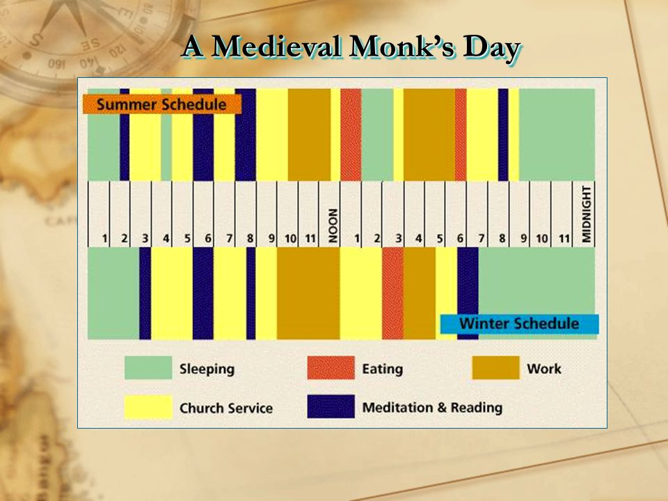 A Medieval Monk's Day