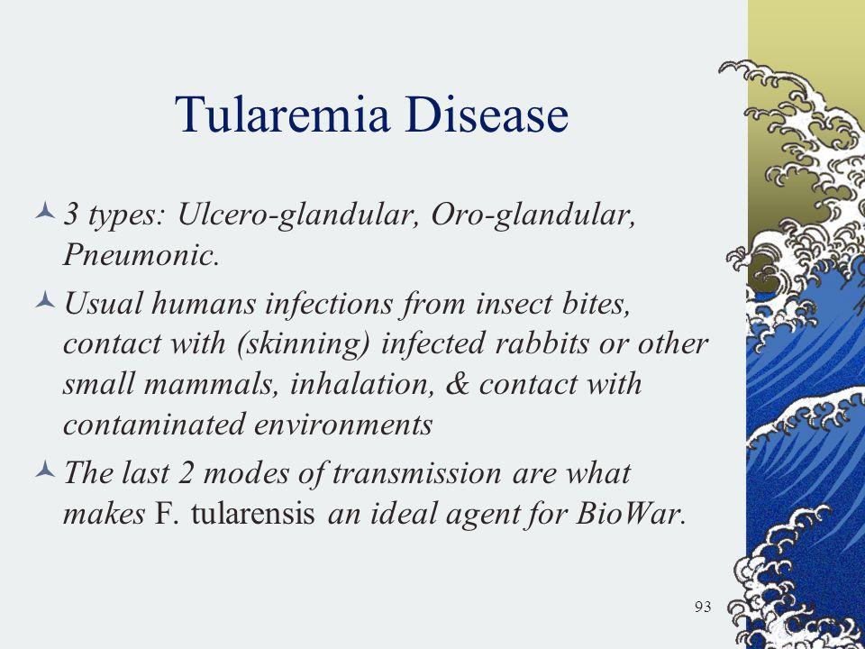 Tularemia Disease 3 types: Ulcero-glandular, Oro-glandular, Pneumonic.