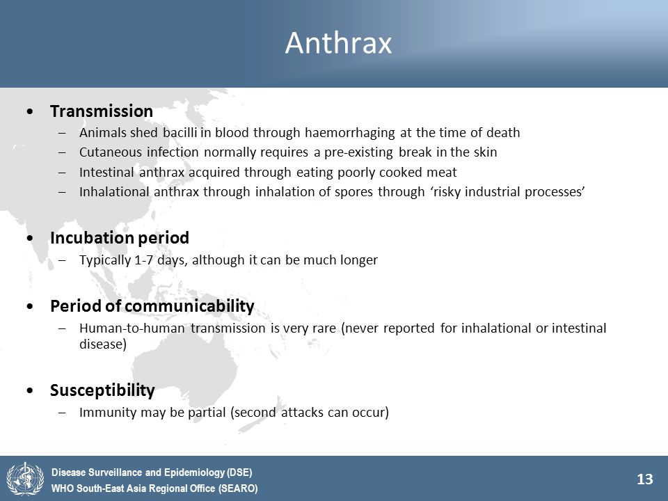 Anthrax Transmission Incubation period Period of communicability