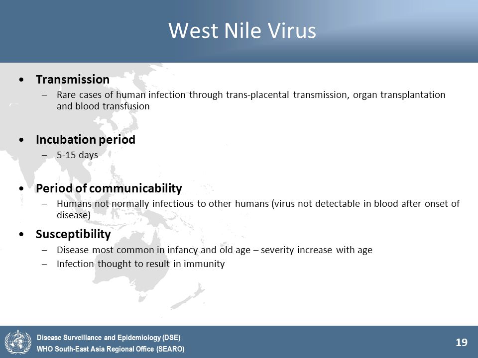 West Nile Virus Transmission Incubation period