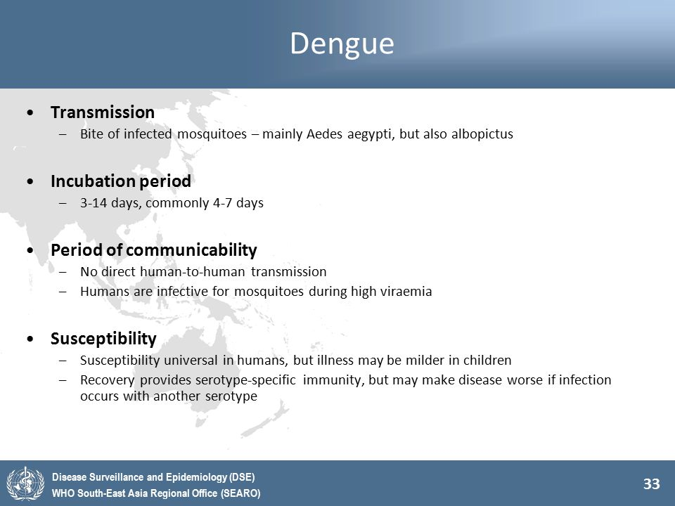 Dengue Transmission Incubation period Period of communicability