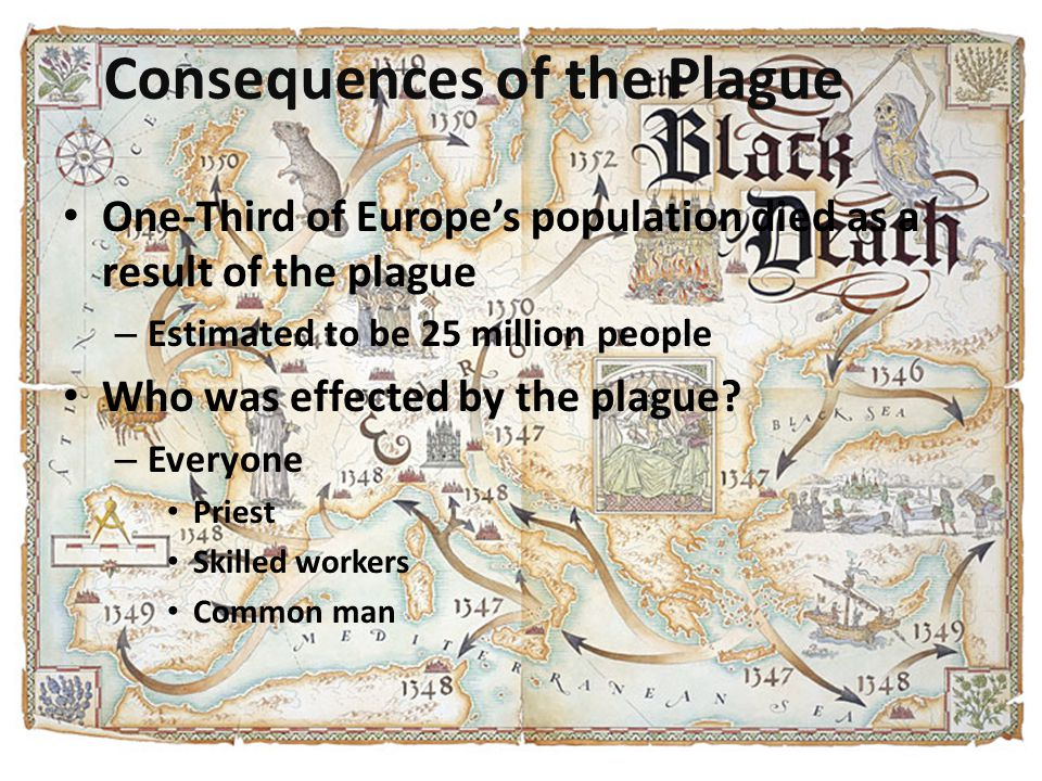 Consequences of the Plague