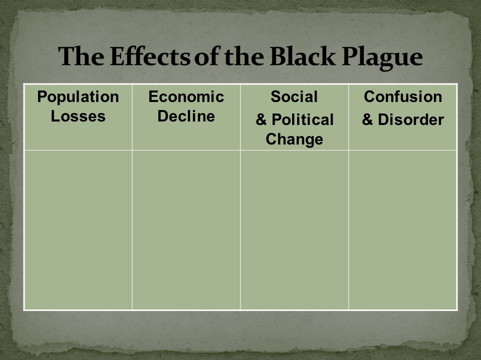 The Effects of the Black Plague