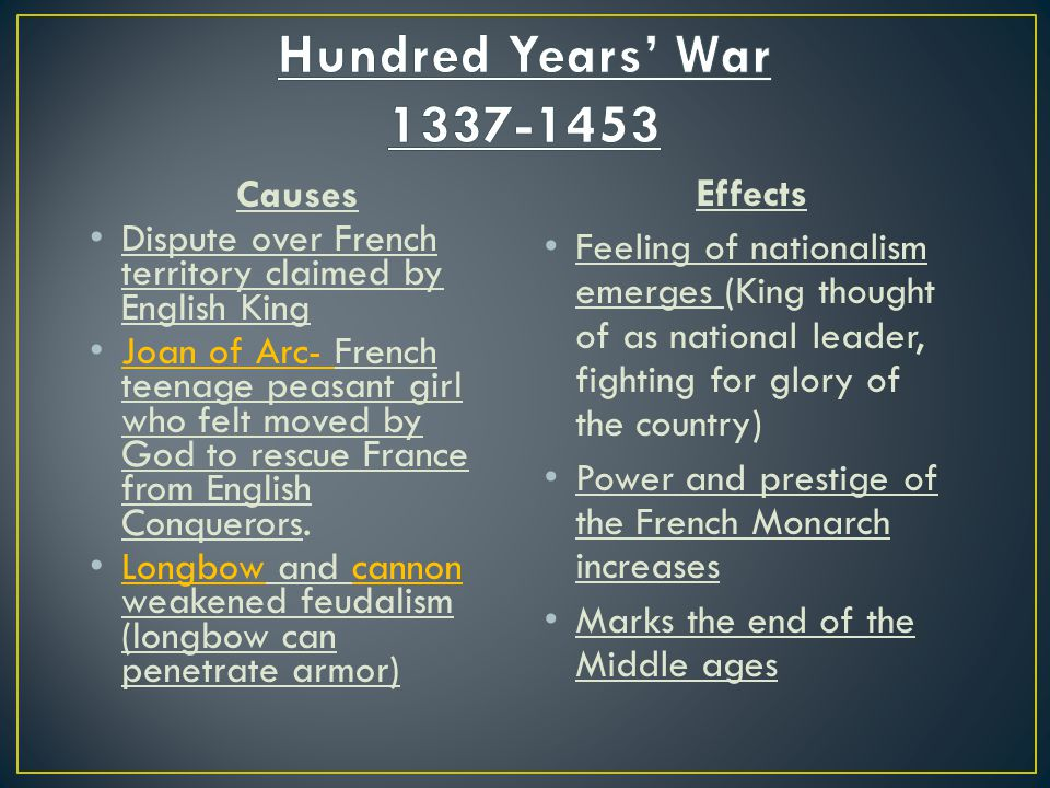 Hundred Years' War 1337-1453 Effects Causes