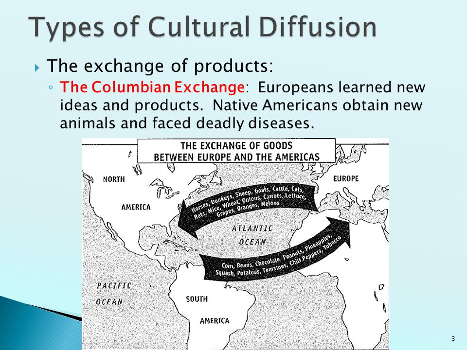 Types of Cultural Diffusion