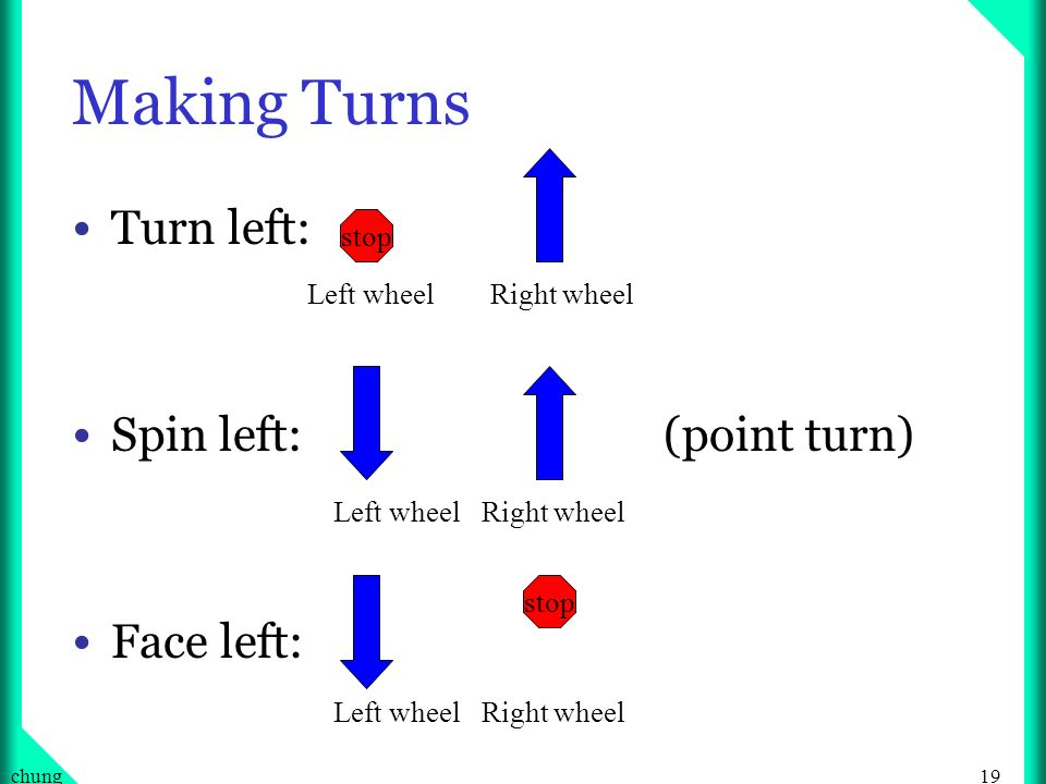 Making Turns Turn left: Spin left: (point turn) Face left: Left wheel