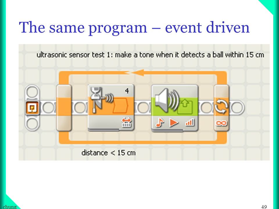 The same program – event driven