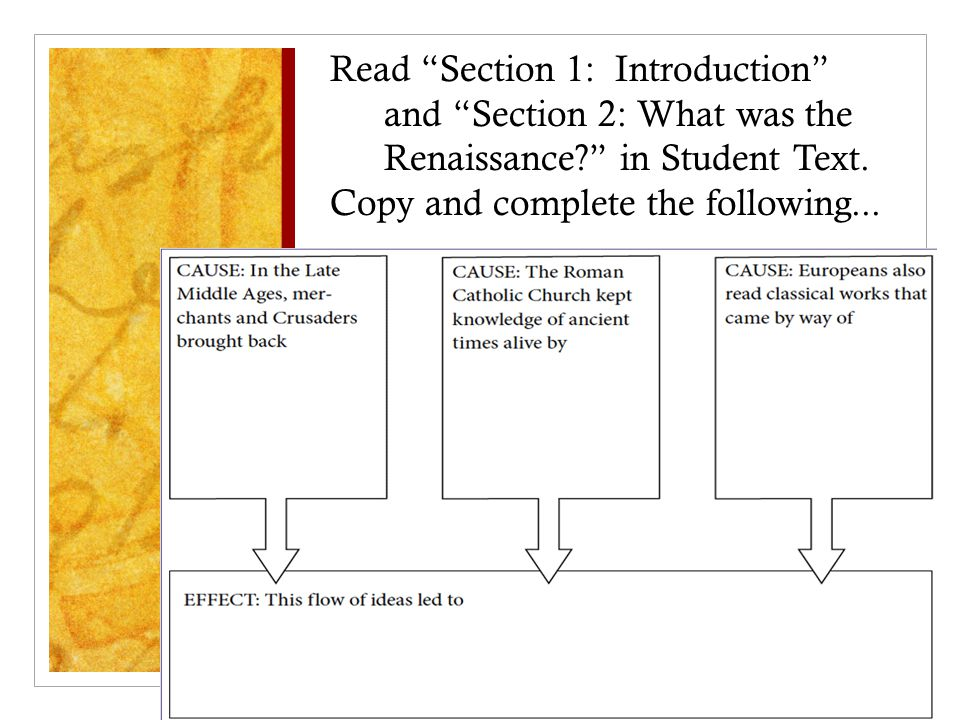 Read Section 1: Introduction and Section 2: What was the Renaissance in Student Text.