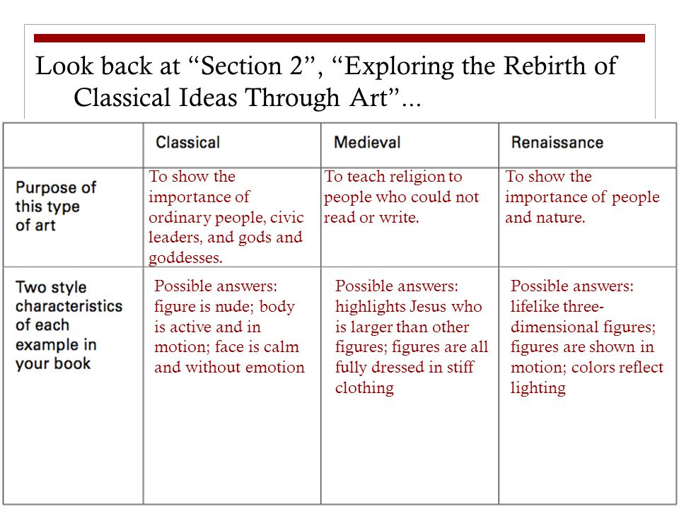 Look back at Section 2 , Exploring the Rebirth of Classical Ideas Through Art ...