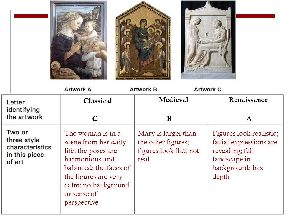 Classical Medieval. Renaissance. C. B. A.