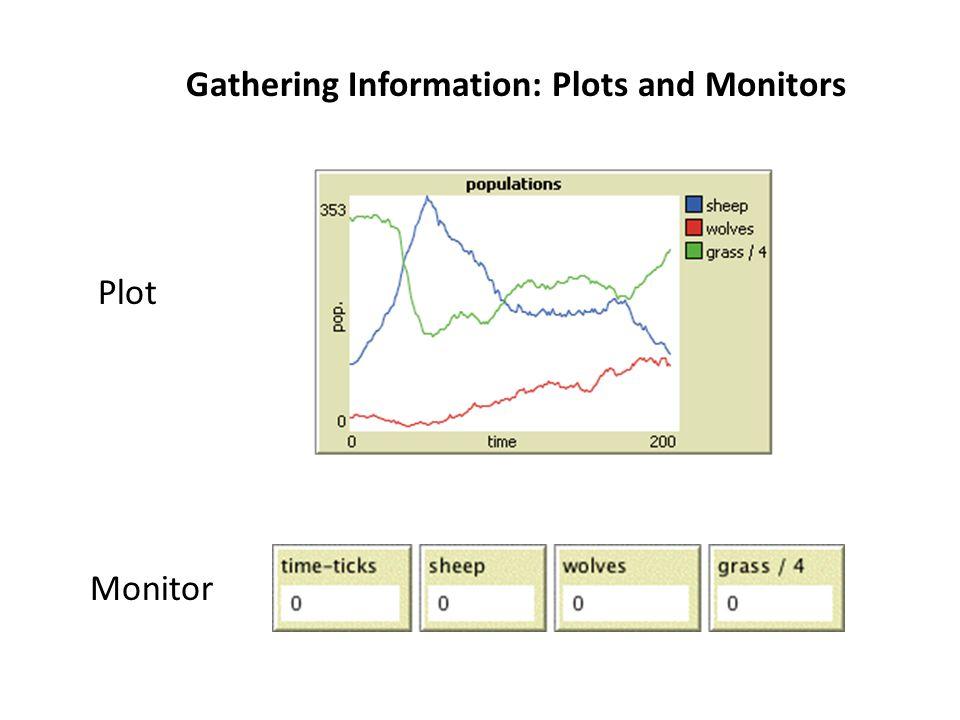 Gathering Information: Plots and Monitors