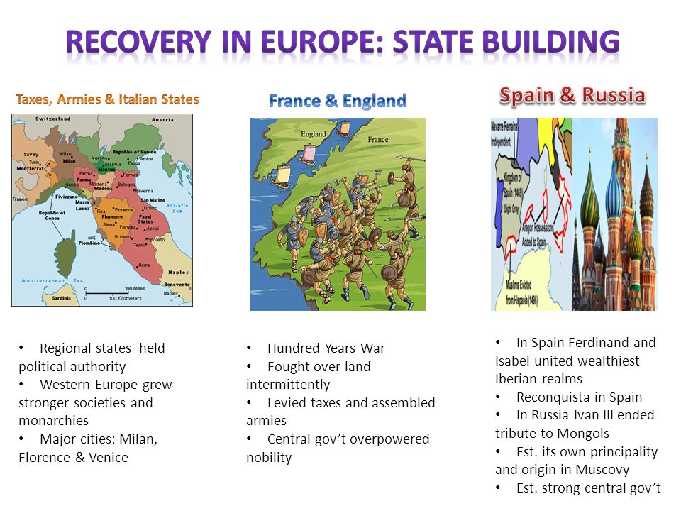 Recovery in Europe: State Building Taxes, Armies & Italian States