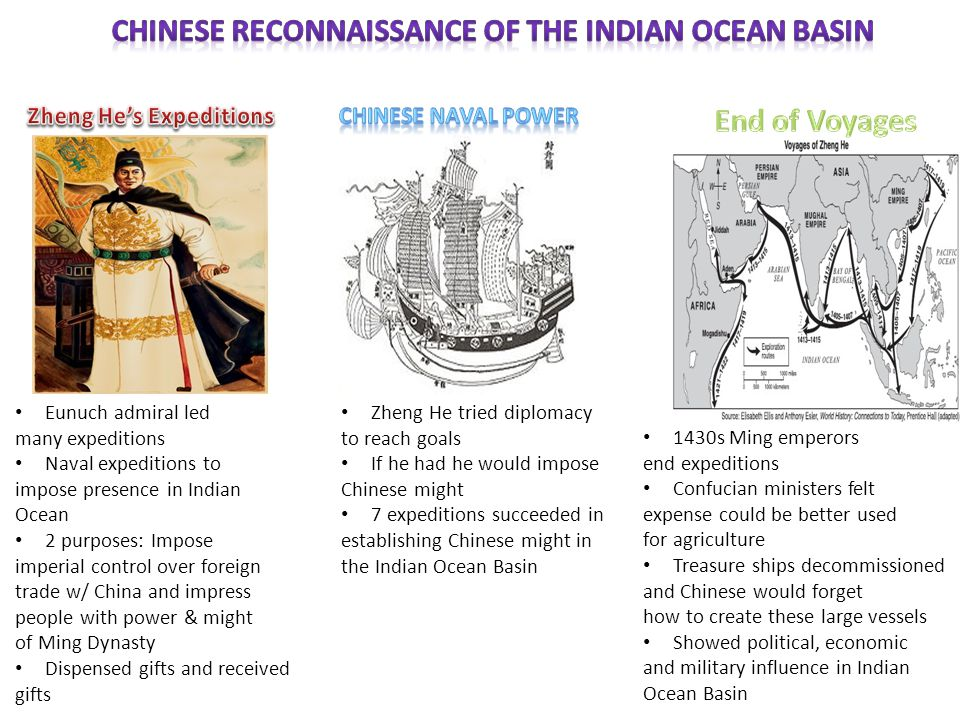 Chinese Reconnaissance of the Indian Ocean Basin End of Voyages