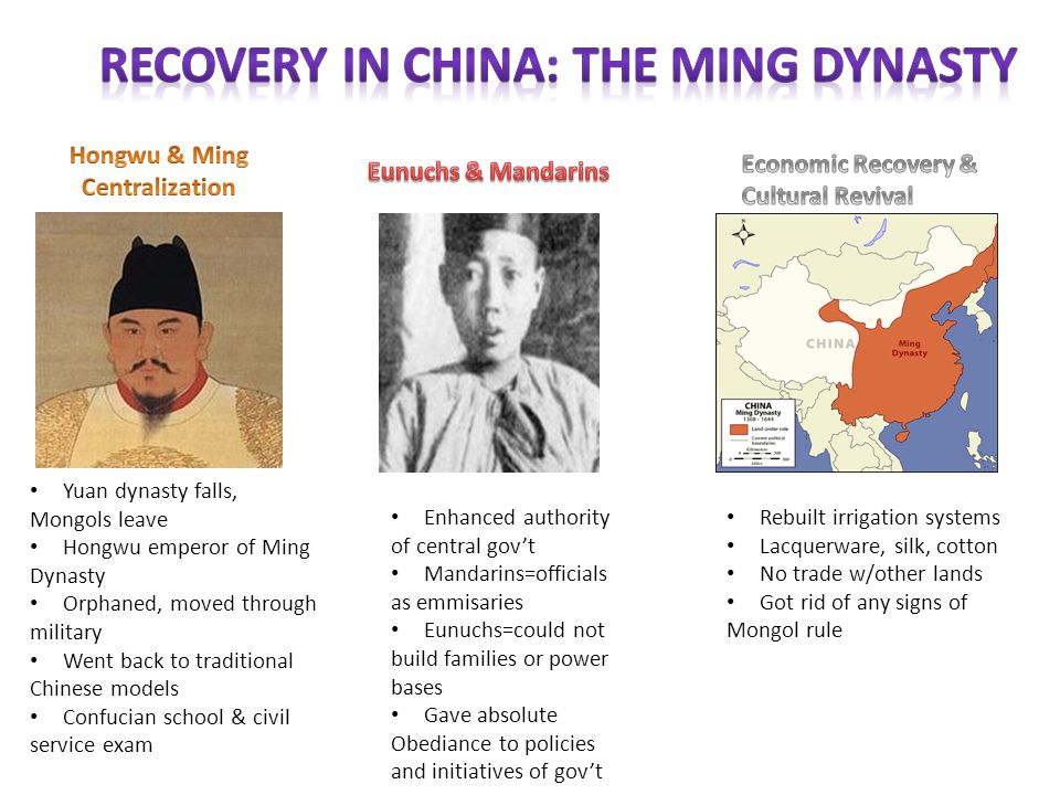 Recovery in China: The Ming Dynasty