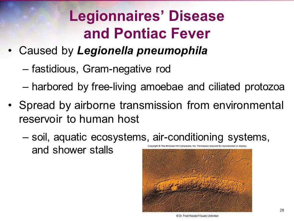 Legionnaires' Disease and Pontiac Fever