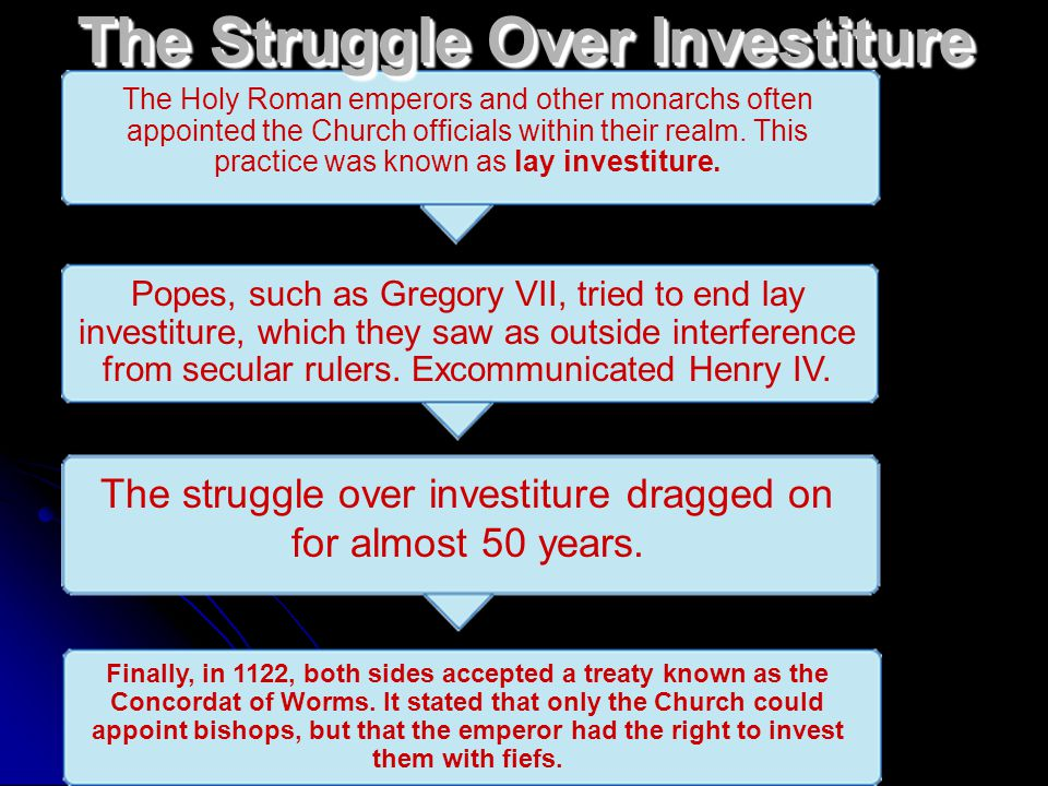 The Struggle Over Investiture