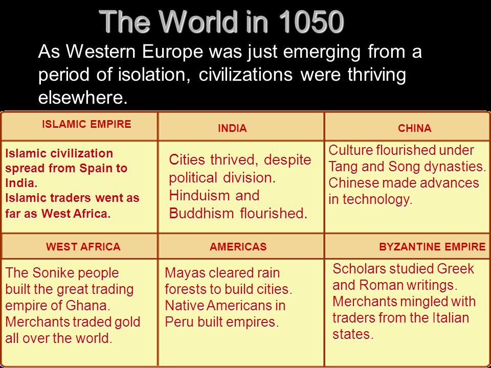 The World in 1050 3. As Western Europe was just emerging from a period of isolation, civilizations were thriving elsewhere.