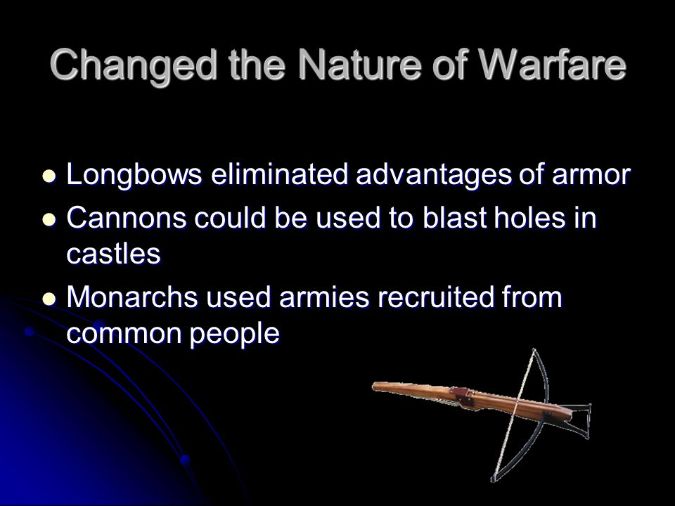 Changed the Nature of Warfare