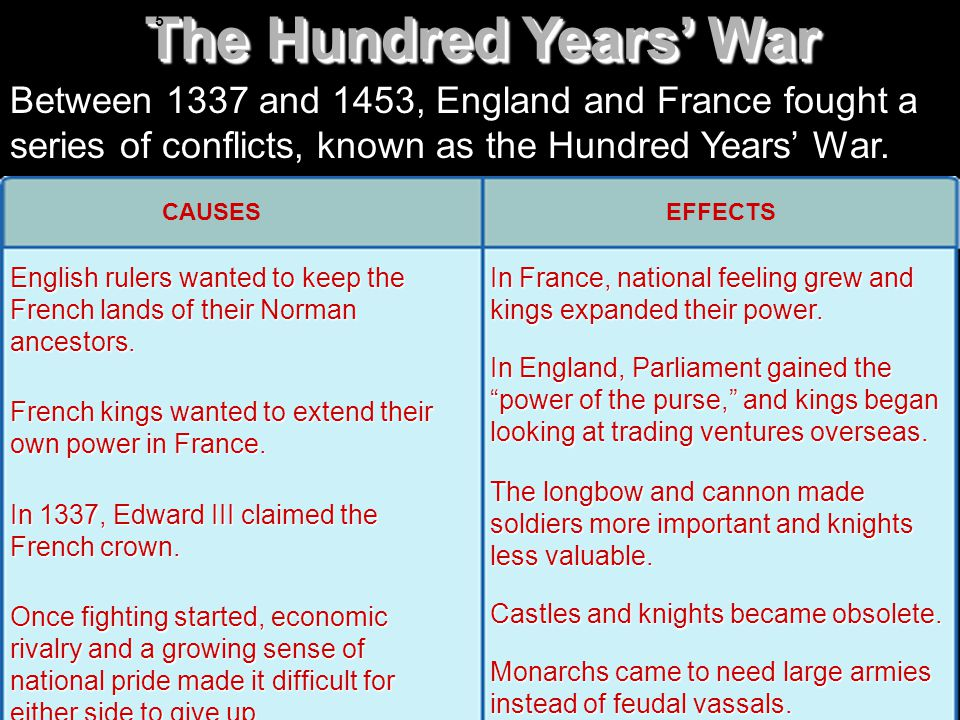 the importance of the hundred years war The hundred years war didn't appear to have definitely ended in 1453 and it's had many effects on britain and france.