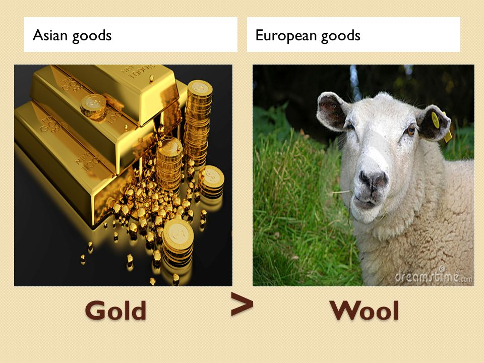 Asian goods European goods Gold > Wool