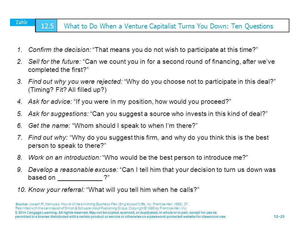Table 12.5 What to Do When a Venture Capitalist Turns You Down: Ten Questions
