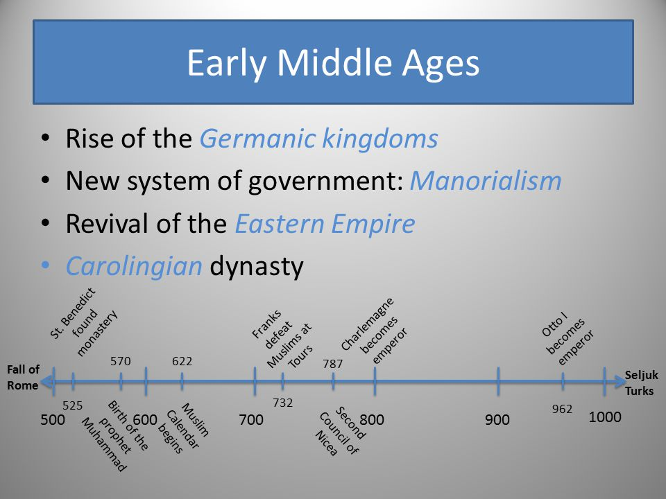 Early Middle Ages Rise of the Germanic kingdoms