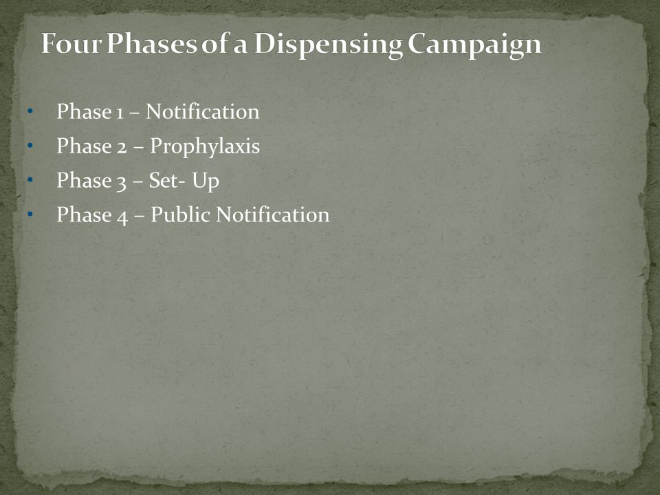 Four Phases of a Dispensing Campaign