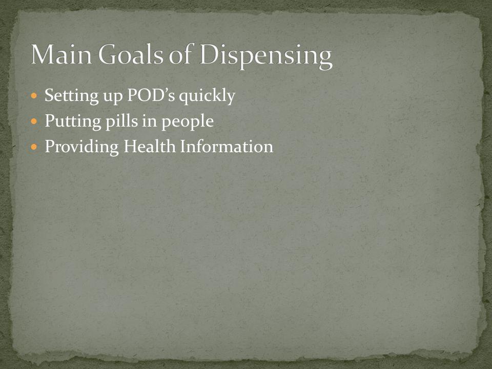 Main Goals of Dispensing