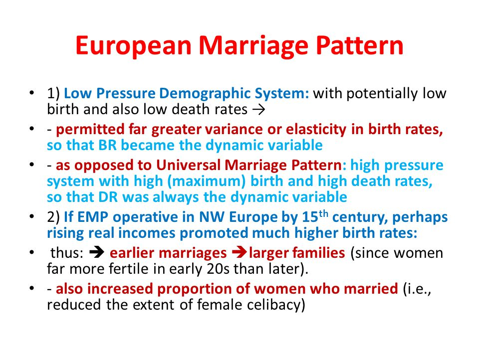 European Marriage Pattern