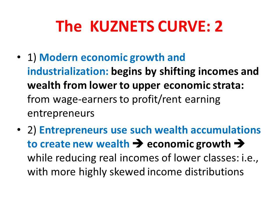 The KUZNETS CURVE: 2