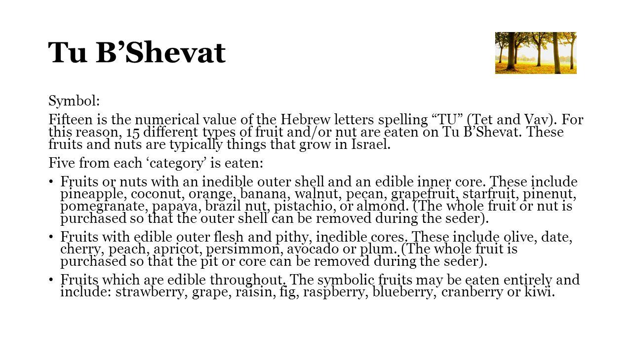Tu B'Shevat Symbol: