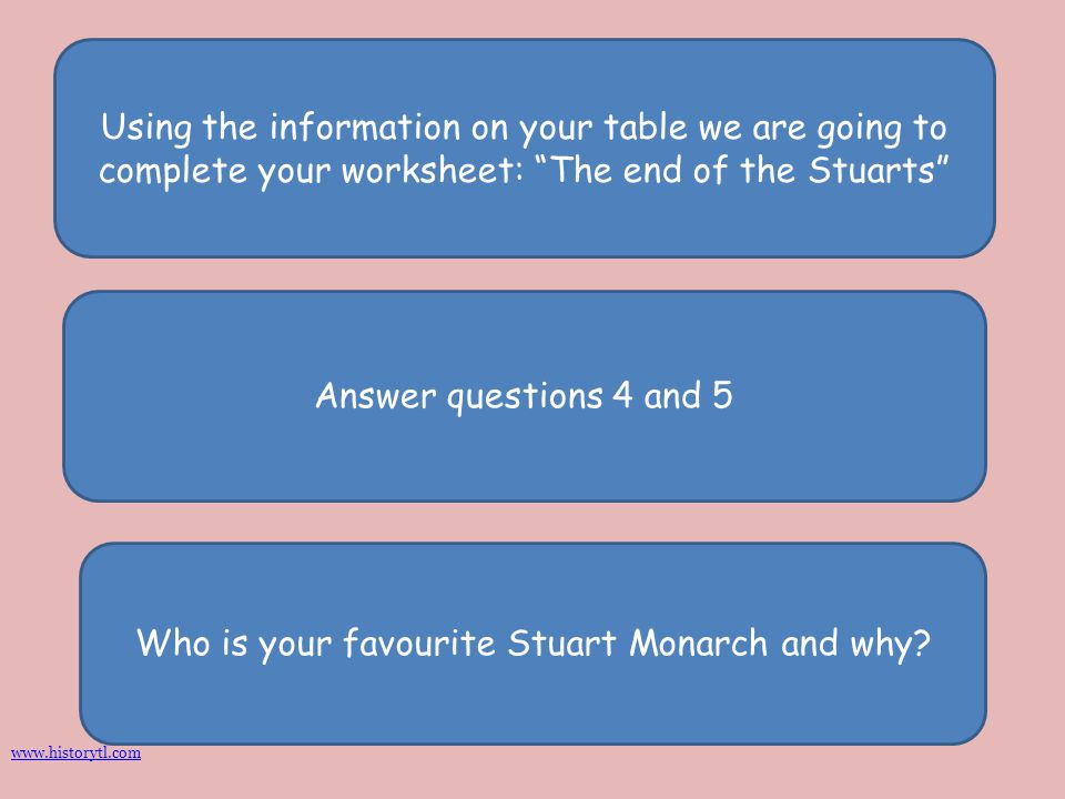 Who is your favourite Stuart Monarch and why