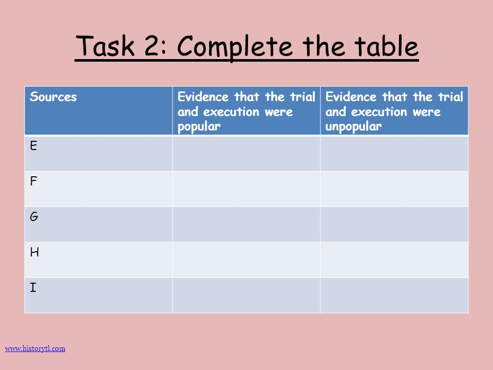 Task 2: Complete the table