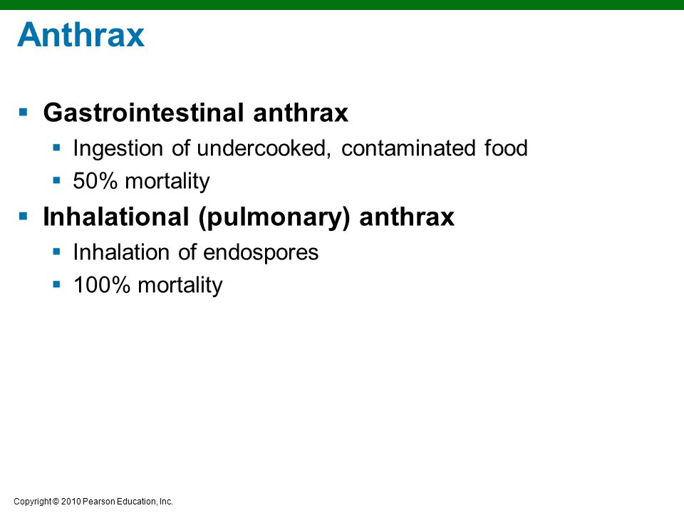Anthrax Gastrointestinal anthrax Inhalational (pulmonary) anthrax