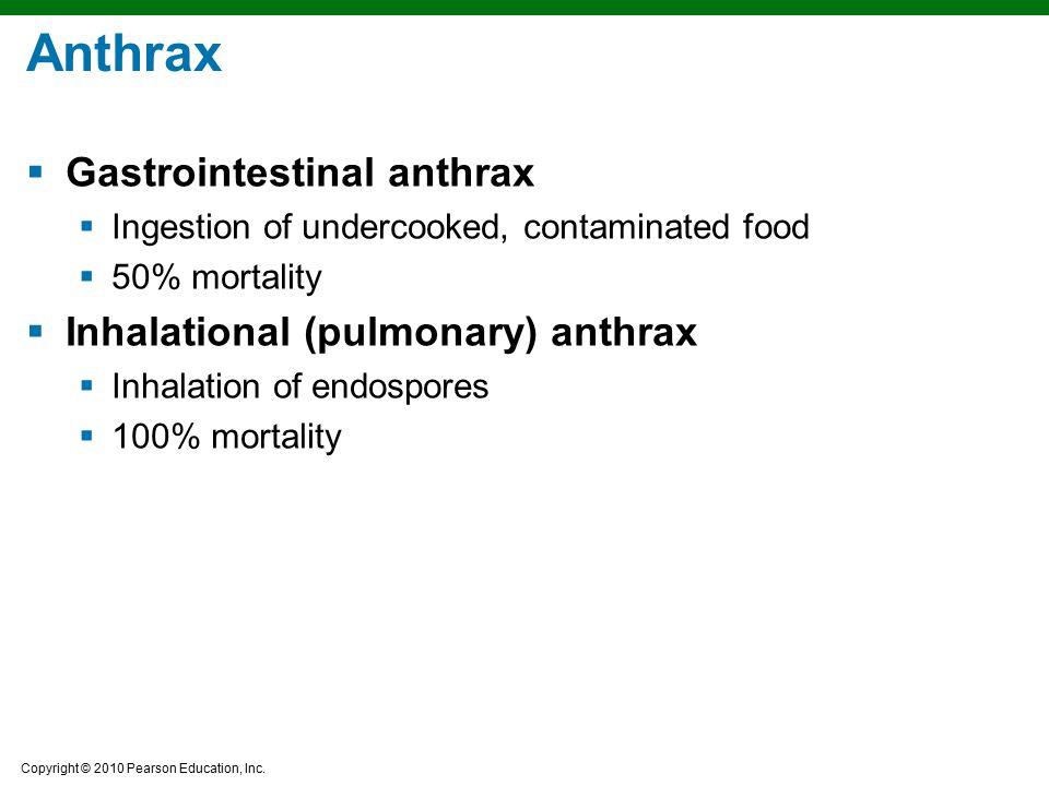 Anthrax Gastrointestinal anthrax Inhalational (pulmonary) anthrax