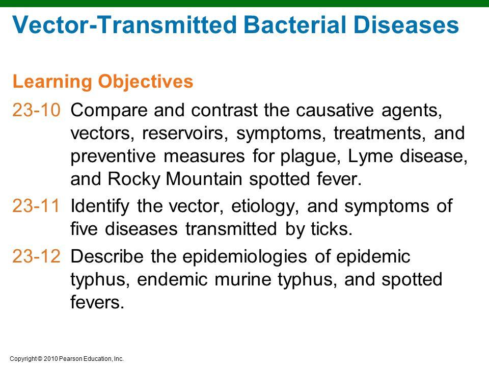 Vector-Transmitted Bacterial Diseases