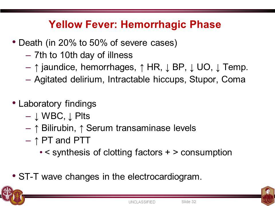 Yellow Fever: Hemorrhagic Phase