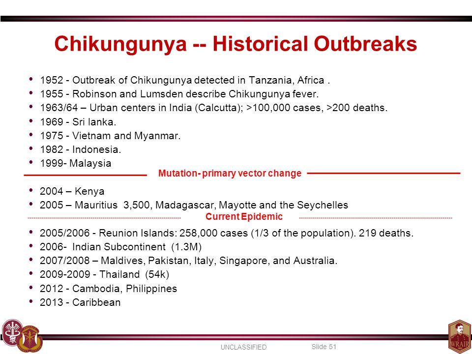 Chikungunya -- Historical Outbreaks