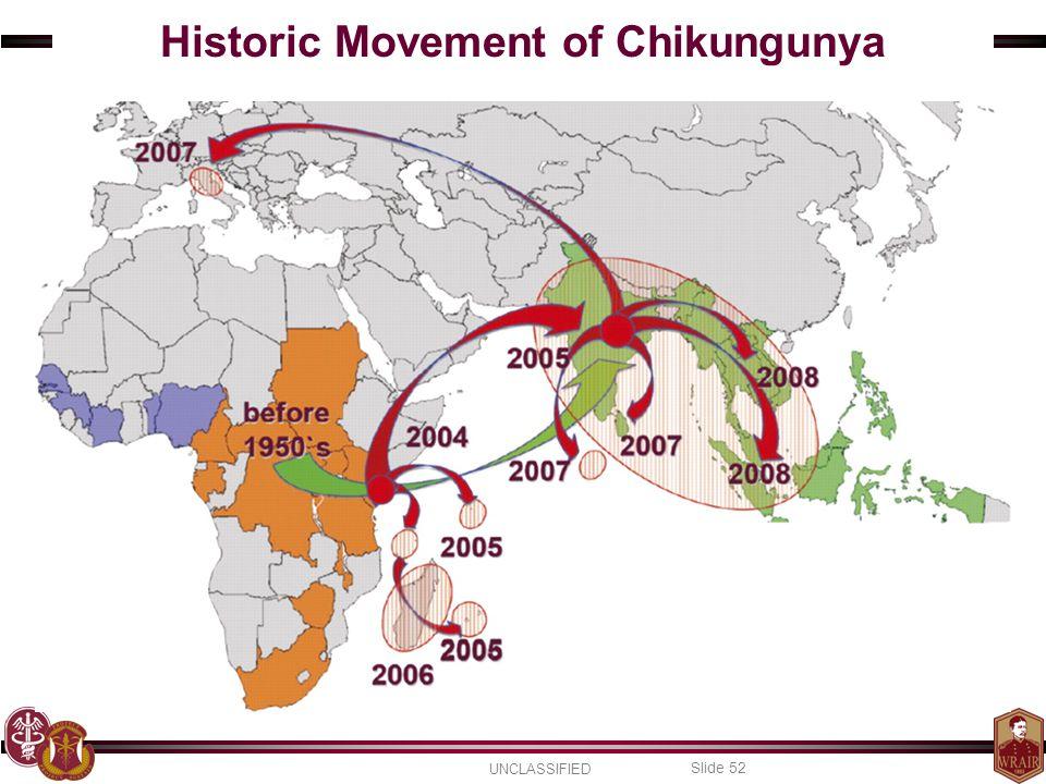 Historic Movement of Chikungunya