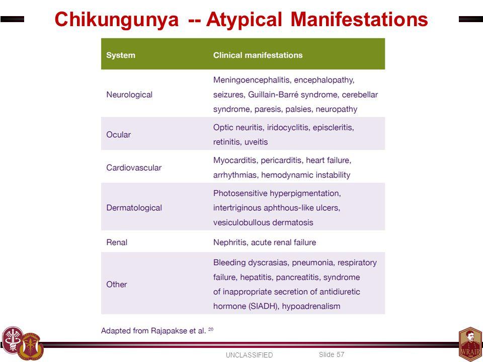 Chikungunya -- Atypical Manifestations