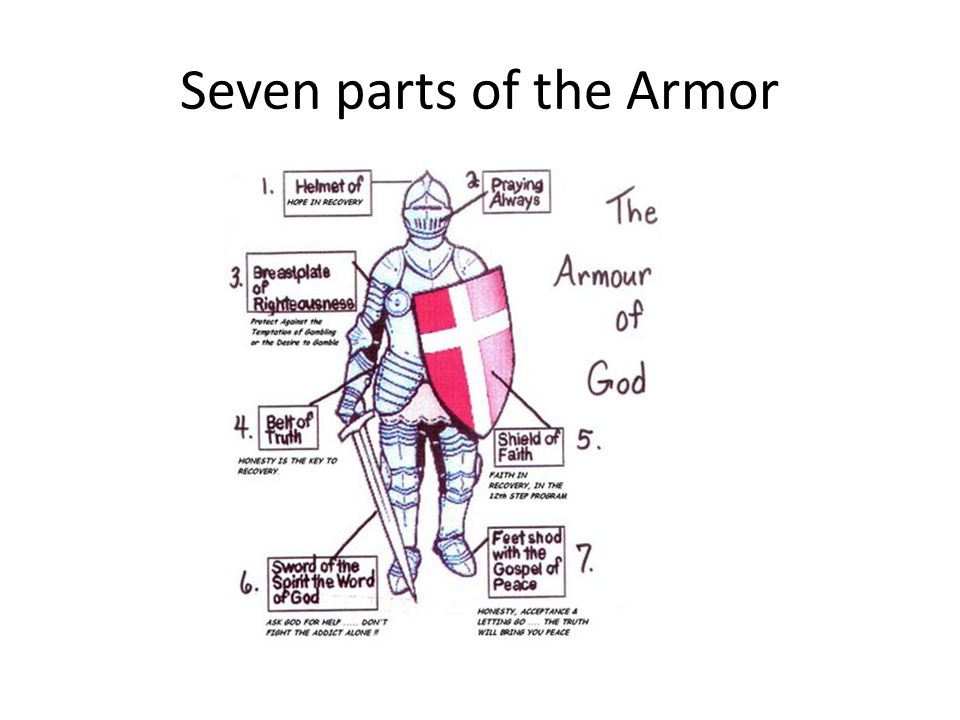 Seven parts of the Armor