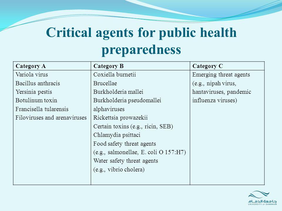 Critical agents for public health preparedness